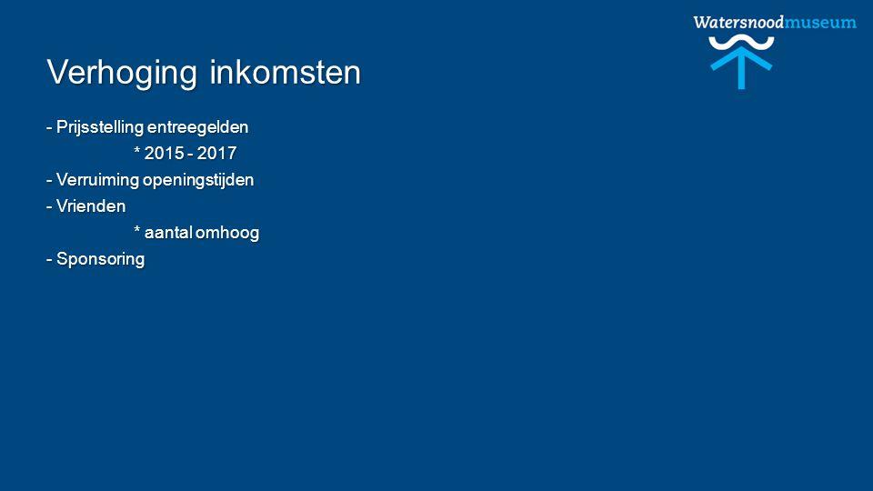 Verhoging inkomsten - Prijsstelling entreegelden * 2015 - 2017 - Verruiming openingstijden - Vrienden * aantal omhoog - Sponsoring