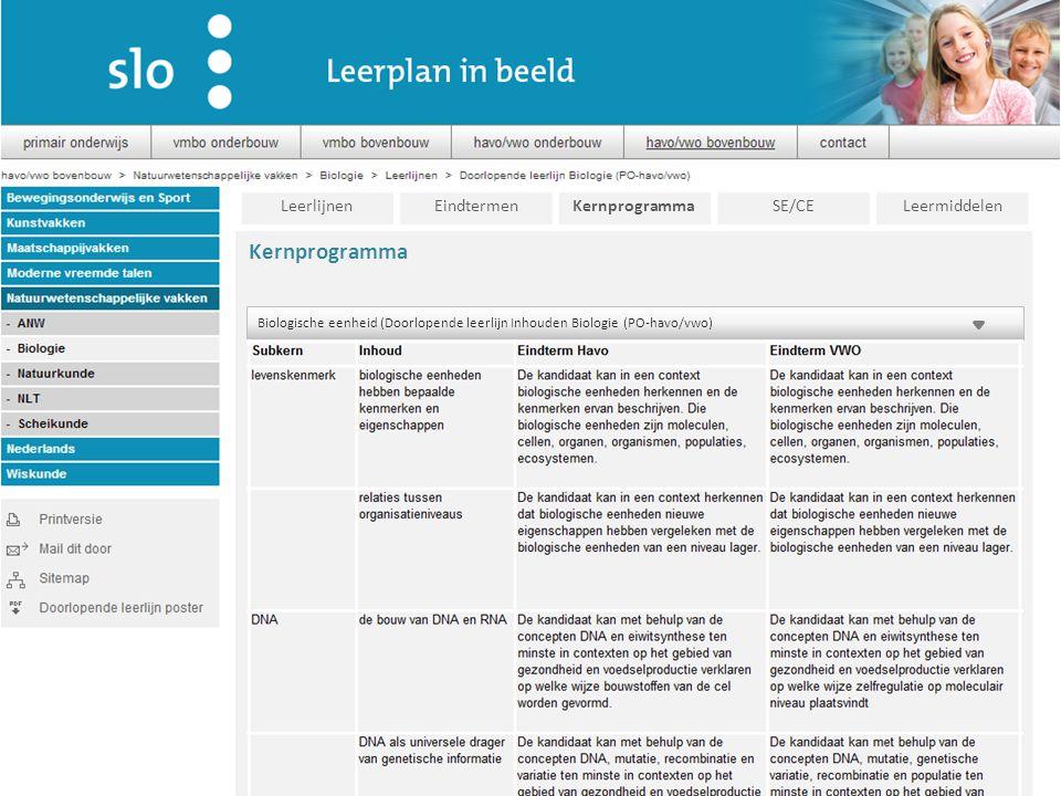 Kernprogramma LeerlijnenEindtermenKernprogrammaSE/CELeermiddelen Biologische eenheid (Doorlopende leerlijn Inhouden Biologie (PO-havo/vwo)