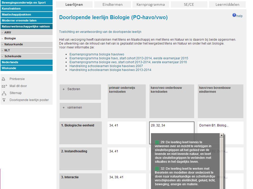 Succesvolle Proeftuinen 2010 Elsje - Referentiekader, open leermiddelen 2011 Proeftuin Linked Data 1 (PLD1) - Kernprogramma´s, open leermiddelen 2013 PLD2 - Kernprogramma economie, eindexamens, scores, leermiddelen 2013 PLD3 - Kernprogramma's 8 vakken, eindexamens, scores, leermiddelen 2013 Wikiwijsleermiddelenplein – Leermiddelen, leerarrangementen, Edurep, ItsLearning