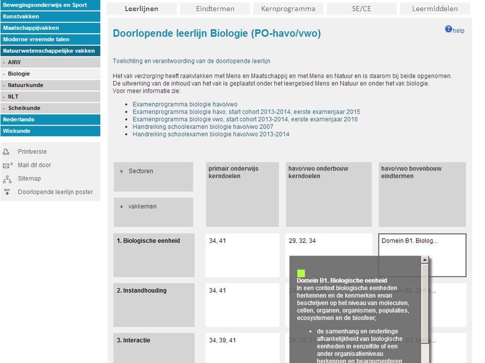 LeerlijnenEindtermenKernprogrammaSE/CELeermiddelen