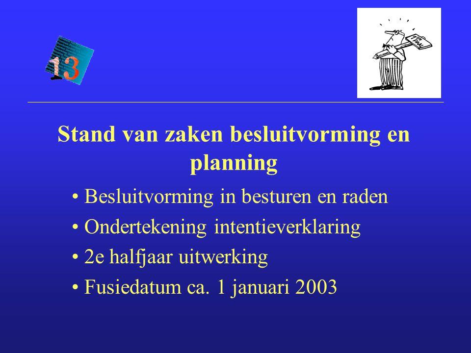 Stand van zaken besluitvorming en planning Besluitvorming in besturen en raden Ondertekening intentieverklaring 2e halfjaar uitwerking Fusiedatum ca.