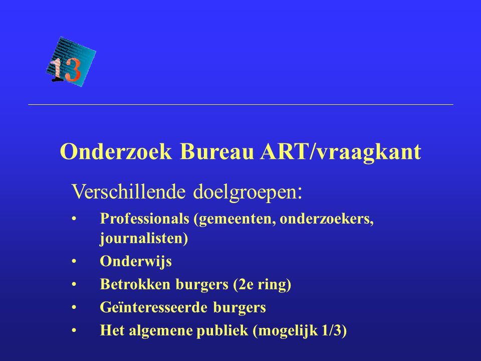 Onderzoek Bureau ART/vraagkant Verschillende doelgroepen : Professionals (gemeenten, onderzoekers, journalisten) Onderwijs Betrokken burgers (2e ring) Geïnteresseerde burgers Het algemene publiek (mogelijk 1/3)