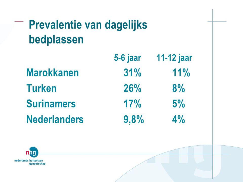 Prevalentie van dagelijks bedplassen 5-6 jaar 11-12 jaar Marokkanen31%11% Turken26%8% Surinamers17%5% Nederlanders9,8%4%