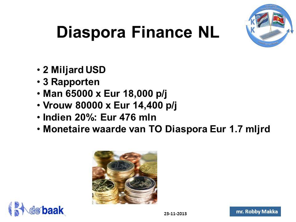 23-11-2013 mr. Robby Makka Diaspora Finance NL 2 Miljard USD 3 Rapporten Man 65000 x Eur 18,000 p/j Vrouw 80000 x Eur 14,400 p/j Indien 20%: Eur 476 m