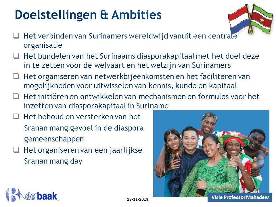 Doelstellingen & Ambities  Het verbinden van Surinamers wereldwijd vanuit een centrale organisatie  Het bundelen van het Surinaams diasporakapitaal