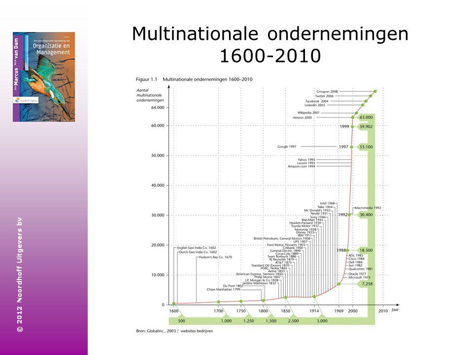 © 2012 Noordhoff Uitgevers bv Multinationale ondernemingen 1600-2010