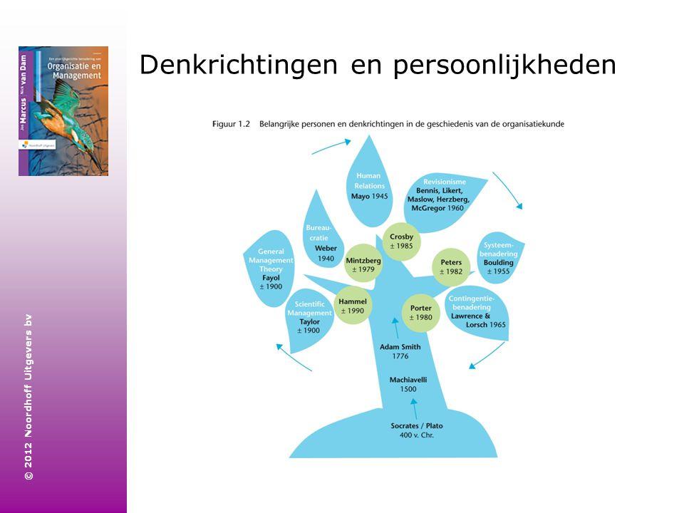 © 2012 Noordhoff Uitgevers bv Denkrichtingen en persoonlijkheden
