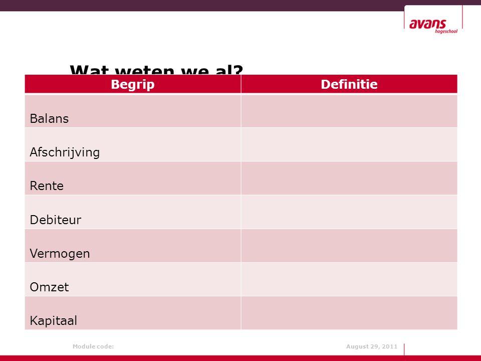 Module code: August 29, 2011 Zet in volgorde van winstgevendheid in 2010 Philips Shell Aegon Rabobank Schiphol