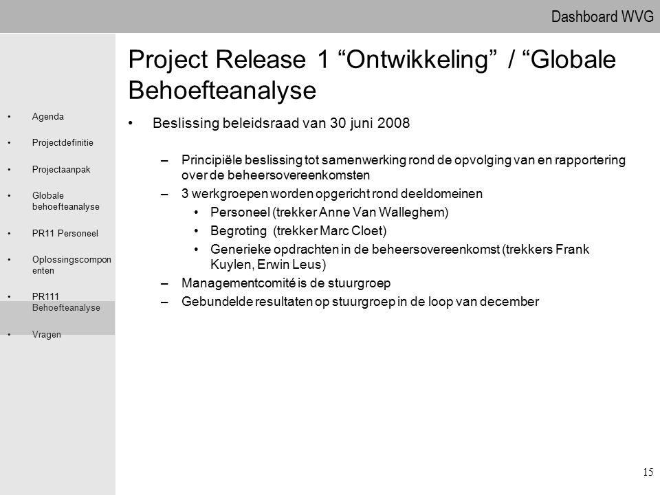 Dashboard WVG Agenda Projectdefinitie Projectaanpak Globale behoefteanalyse PR11 Personeel Oplossingscompon enten PR111 Behoefteanalyse Vragen 15 Proj