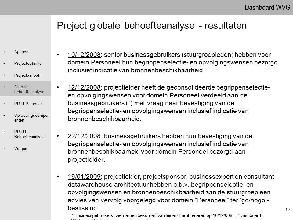 Dashboard WVG Agenda Projectdefinitie Projectaanpak Globale behoefteanalyse PR11 Personeel Oplossingscompon enten PR111 Behoefteanalyse Vragen 17 Proj