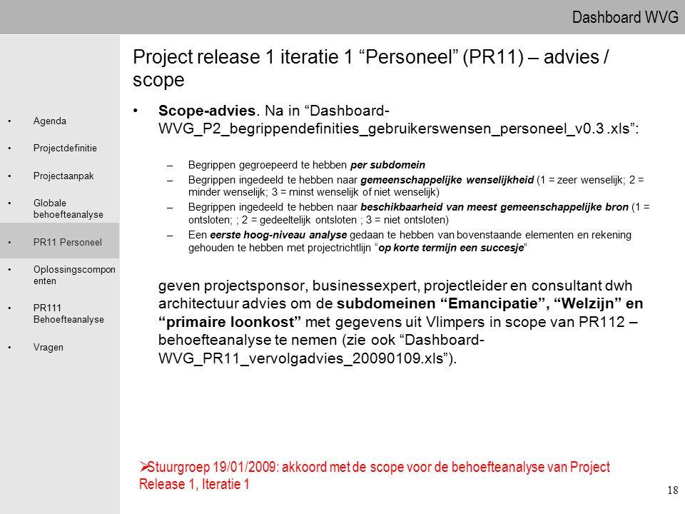 Dashboard WVG Agenda Projectdefinitie Projectaanpak Globale behoefteanalyse PR11 Personeel Oplossingscompon enten PR111 Behoefteanalyse Vragen 18 Proj