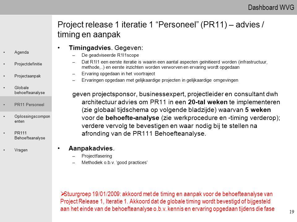Dashboard WVG Agenda Projectdefinitie Projectaanpak Globale behoefteanalyse PR11 Personeel Oplossingscompon enten PR111 Behoefteanalyse Vragen 19 Proj