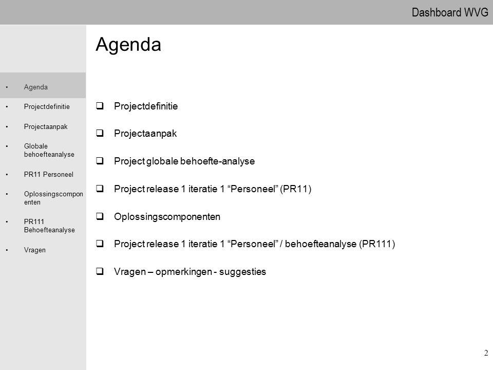 Dashboard WVG Agenda Projectdefinitie Projectaanpak Globale behoefteanalyse PR11 Personeel Oplossingscompon enten PR111 Behoefteanalyse Vragen 2 Agend