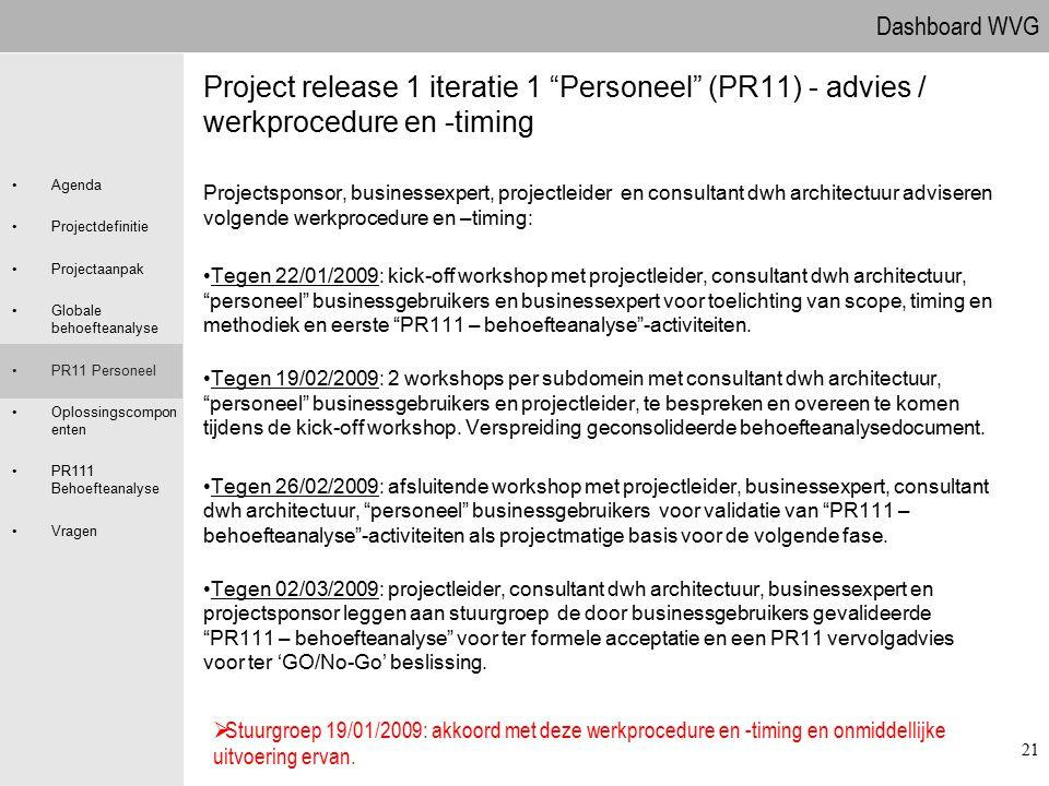 Dashboard WVG Agenda Projectdefinitie Projectaanpak Globale behoefteanalyse PR11 Personeel Oplossingscompon enten PR111 Behoefteanalyse Vragen 21 Proj