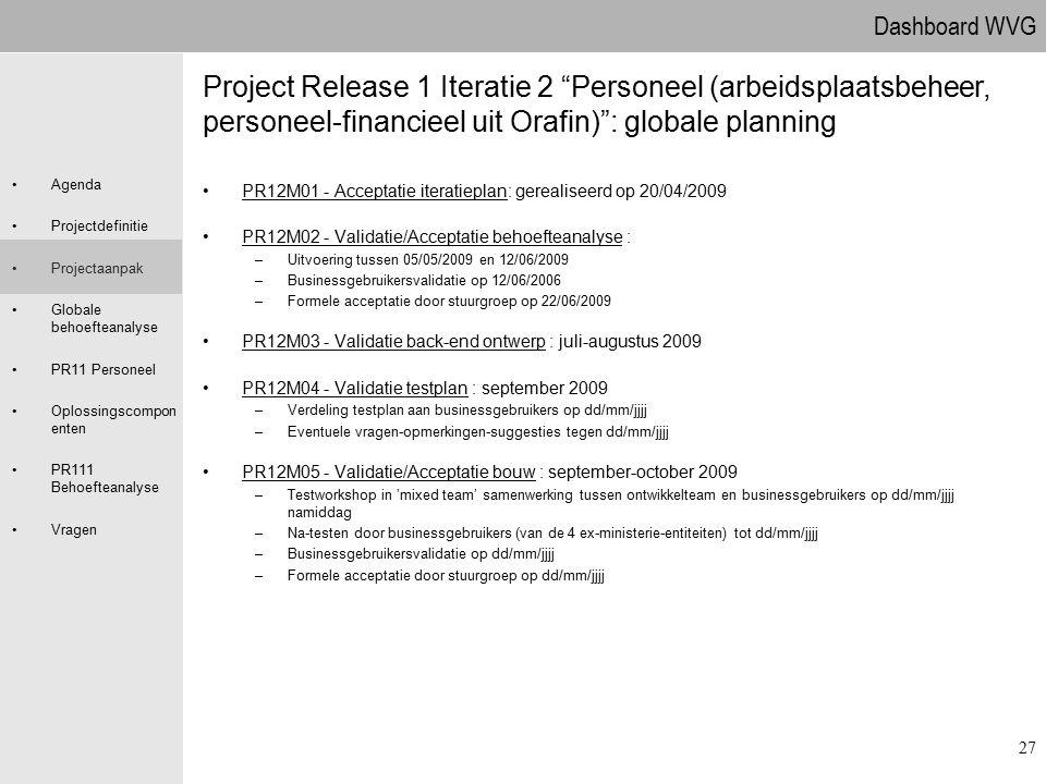 Dashboard WVG Agenda Projectdefinitie Projectaanpak Globale behoefteanalyse PR11 Personeel Oplossingscompon enten PR111 Behoefteanalyse Vragen 27 Proj