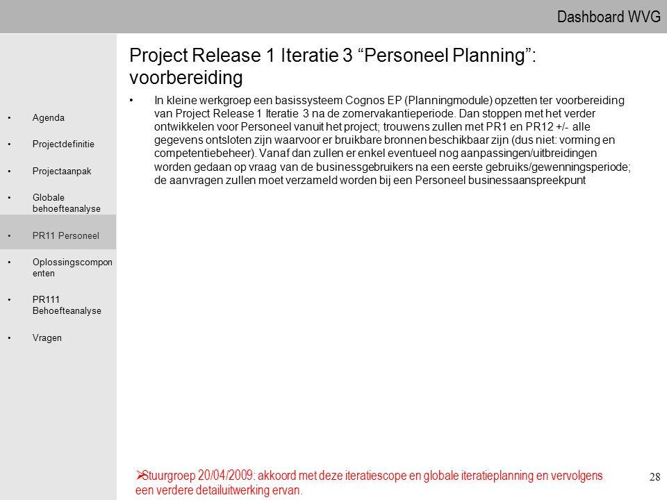 Dashboard WVG Agenda Projectdefinitie Projectaanpak Globale behoefteanalyse PR11 Personeel Oplossingscompon enten PR111 Behoefteanalyse Vragen 28 Proj