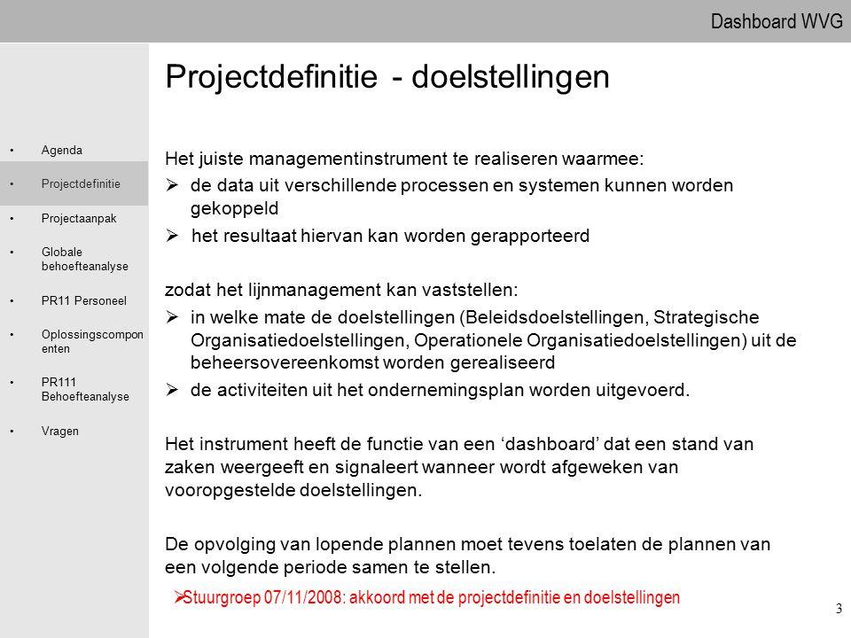 Dashboard WVG Agenda Projectdefinitie Projectaanpak Globale behoefteanalyse PR11 Personeel Oplossingscompon enten PR111 Behoefteanalyse Vragen 3 Proje