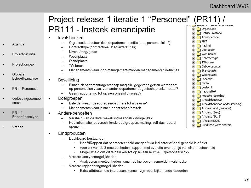 Dashboard WVG Agenda Projectdefinitie Projectaanpak Globale behoefteanalyse PR11 Personeel Oplossingscompon enten PR111 Behoefteanalyse Vragen Project