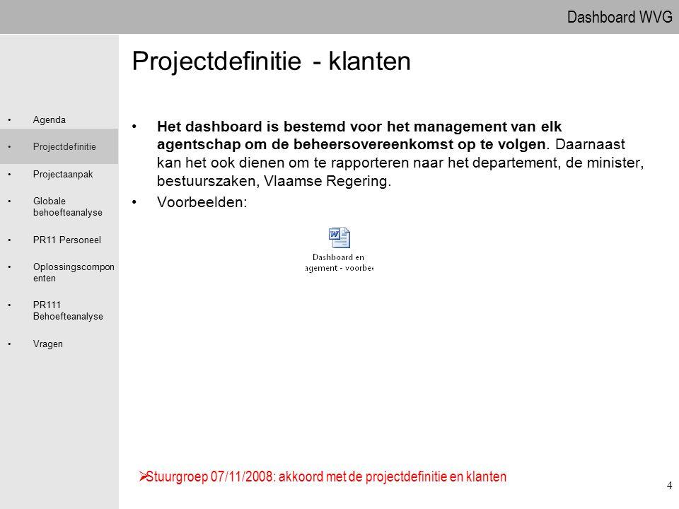 Dashboard WVG Agenda Projectdefinitie Projectaanpak Globale behoefteanalyse PR11 Personeel Oplossingscompon enten PR111 Behoefteanalyse Vragen 4 Proje