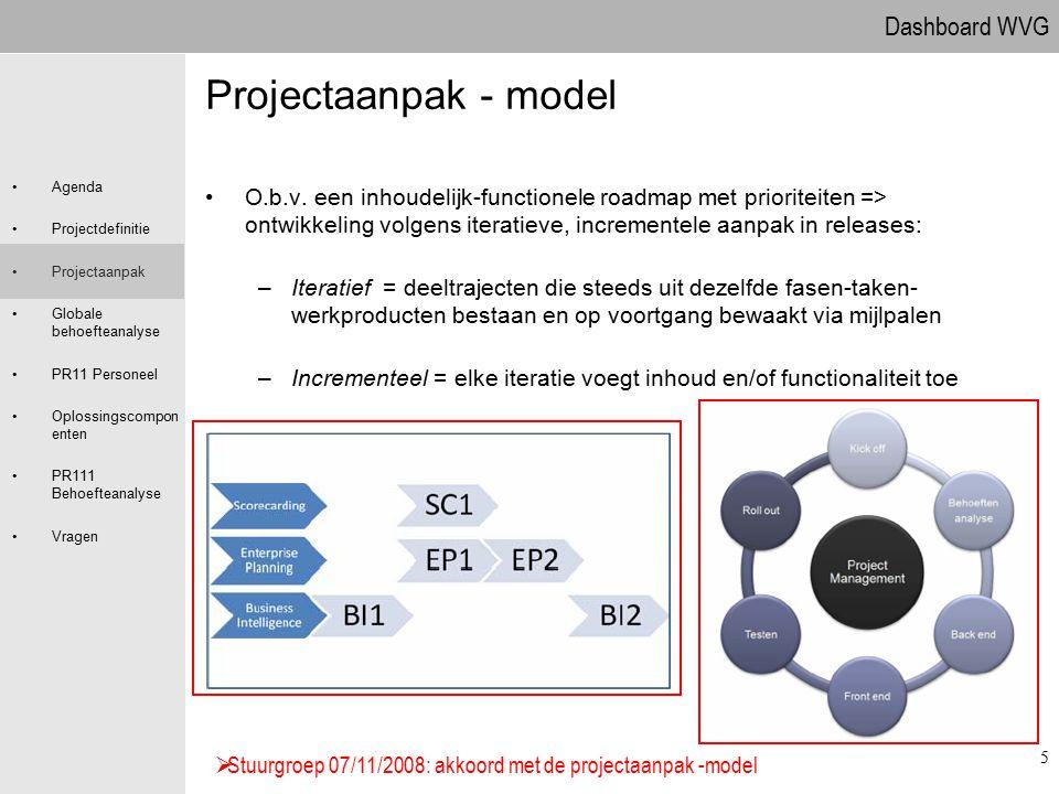 Dashboard WVG Agenda Projectdefinitie Projectaanpak Globale behoefteanalyse PR11 Personeel Oplossingscompon enten PR111 Behoefteanalyse Vragen 5 Proje