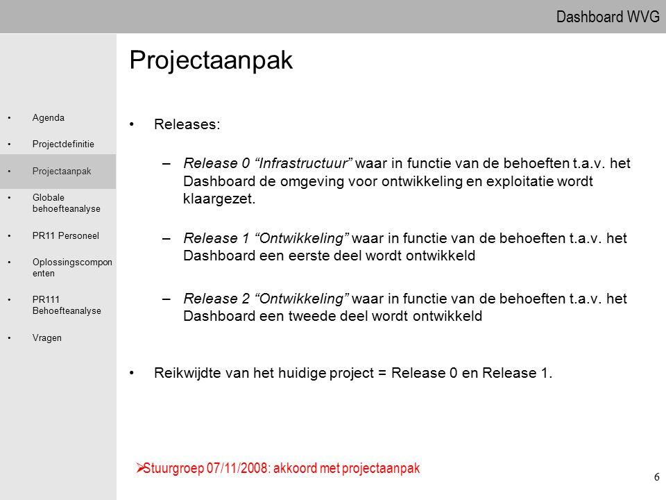 Dashboard WVG Agenda Projectdefinitie Projectaanpak Globale behoefteanalyse PR11 Personeel Oplossingscompon enten PR111 Behoefteanalyse Vragen 6 Proje