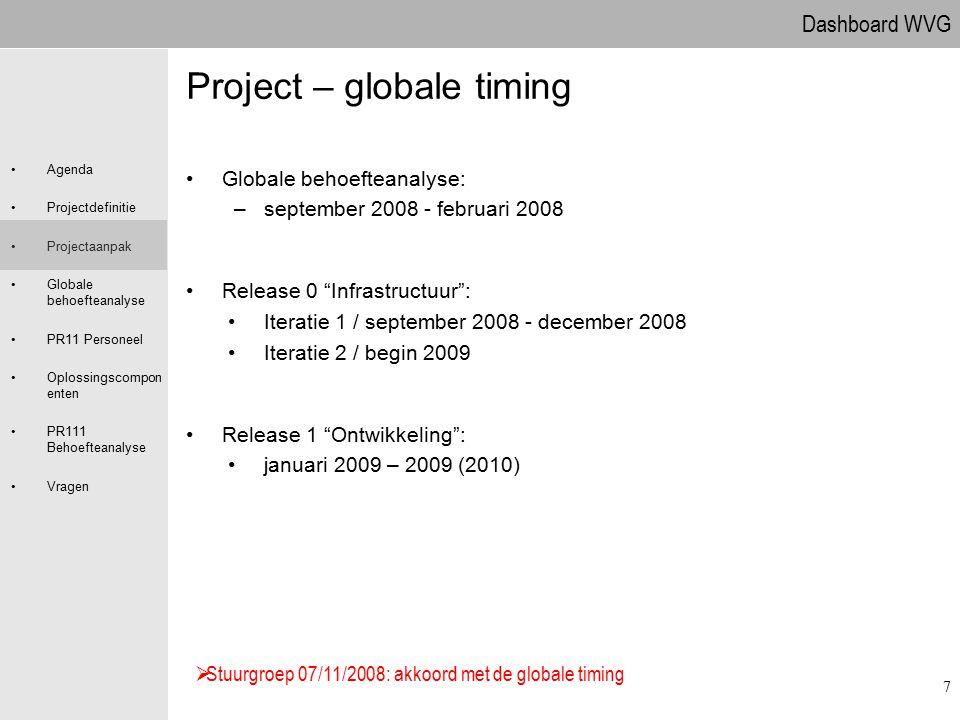 Dashboard WVG Agenda Projectdefinitie Projectaanpak Globale behoefteanalyse PR11 Personeel Oplossingscompon enten PR111 Behoefteanalyse Vragen 7 Proje