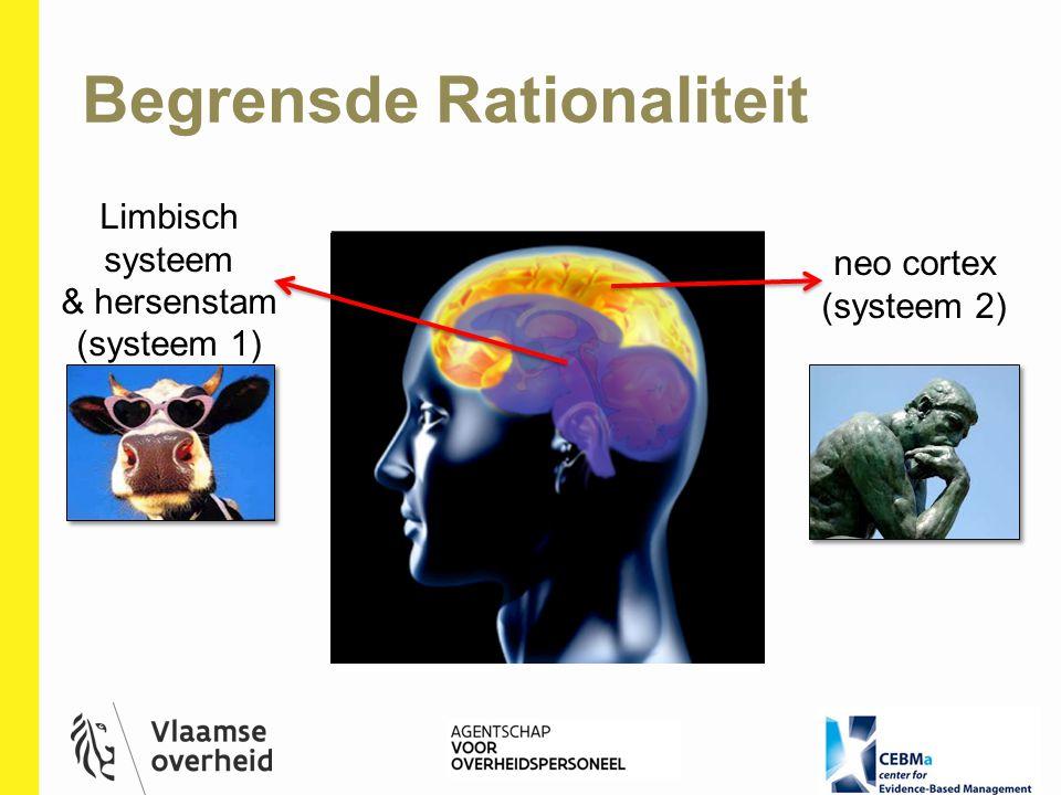 Limbisch systeem & hersenstam (systeem 1) neo cortex (systeem 2) Begrensde Rationaliteit