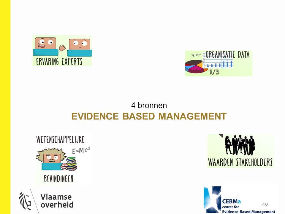 40 EVIDENCE BASED MANAGEMENT 4 bronnen