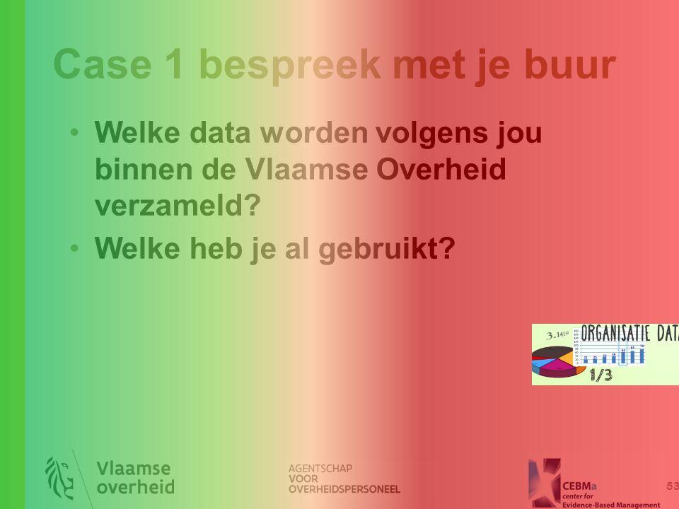 Case 1 bespreek met je buur 53 Welke data worden volgens jou binnen de Vlaamse Overheid verzameld? Welke heb je al gebruikt?