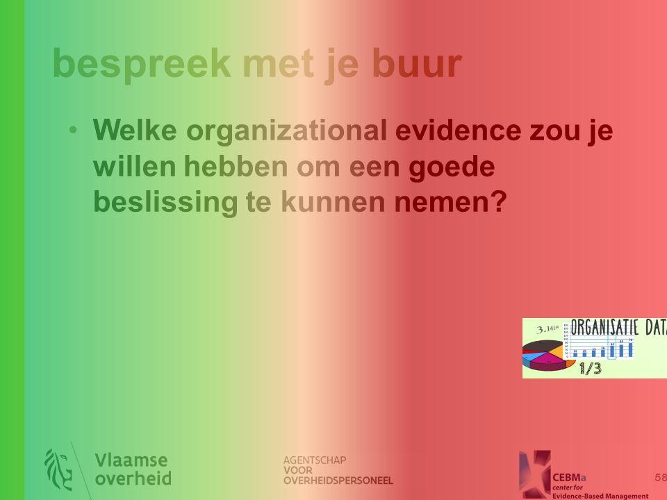 bespreek met je buur 58 Welke organizational evidence zou je willen hebben om een goede beslissing te kunnen nemen?