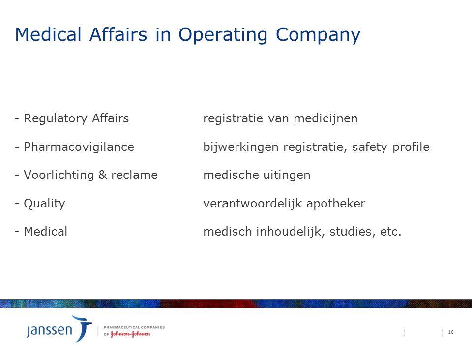 Medical Affairs in Operating Company - Regulatory Affairsregistratie van medicijnen - Pharmacovigilance bijwerkingen registratie, safety profile - Voo