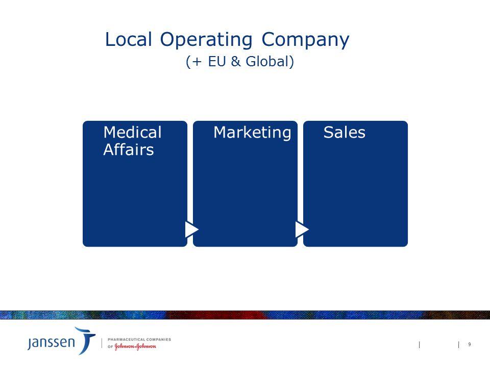 Local Operating Company (+ EU & Global) 9 Medical Affairs MarketingSales