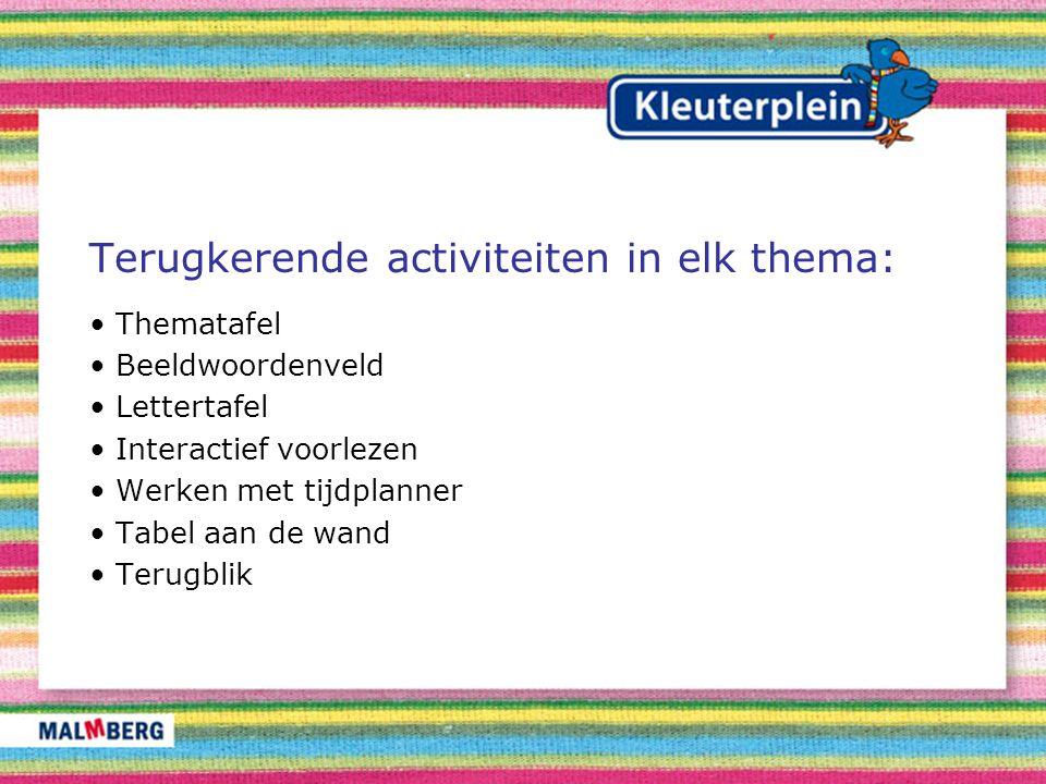 Terugkerende activiteiten in elk thema: Thematafel Beeldwoordenveld Lettertafel Interactief voorlezen Werken met tijdplanner Tabel aan de wand Terugbl