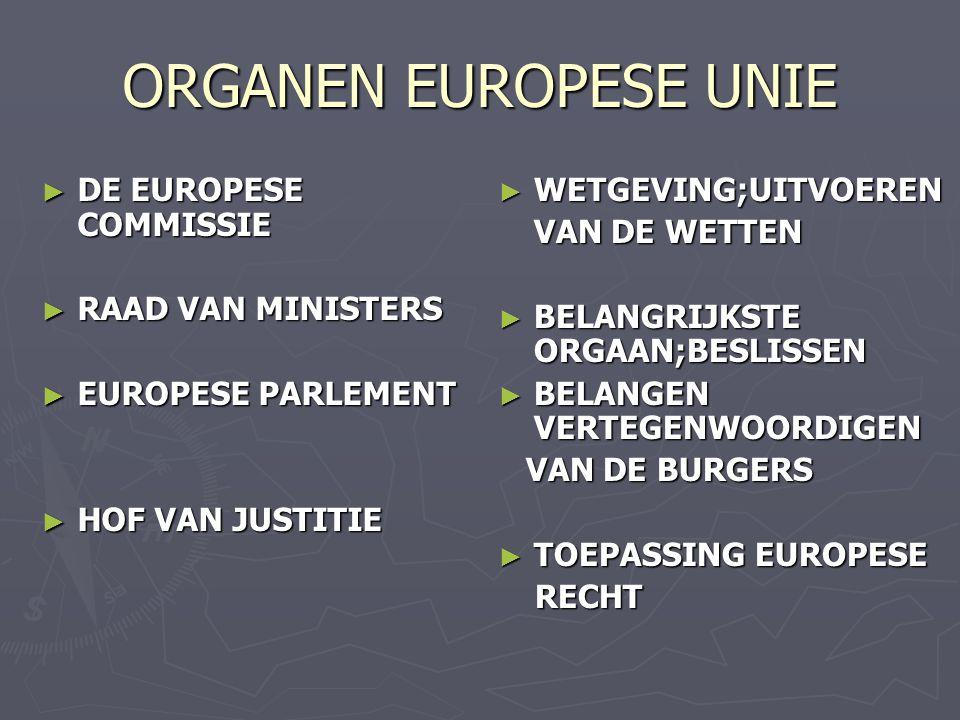 ORGANEN EUROPESE UNIE ► DE EUROPESE COMMISSIE ► RAAD VAN MINISTERS ► EUROPESE PARLEMENT ► HOF VAN JUSTITIE ► WETGEVING;UITVOEREN VAN DE WETTEN ► BELANGRIJKSTE ORGAAN;BESLISSEN ► BELANGEN VERTEGENWOORDIGEN VAN DE BURGERS ► TOEPASSING EUROPESE RECHT