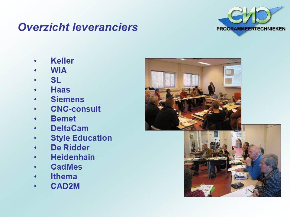 Overzicht leveranciers Keller WIA SL Haas Siemens CNC-consult Bemet DeltaCam Style Education De Ridder Heidenhain CadMes Ithema CAD2M