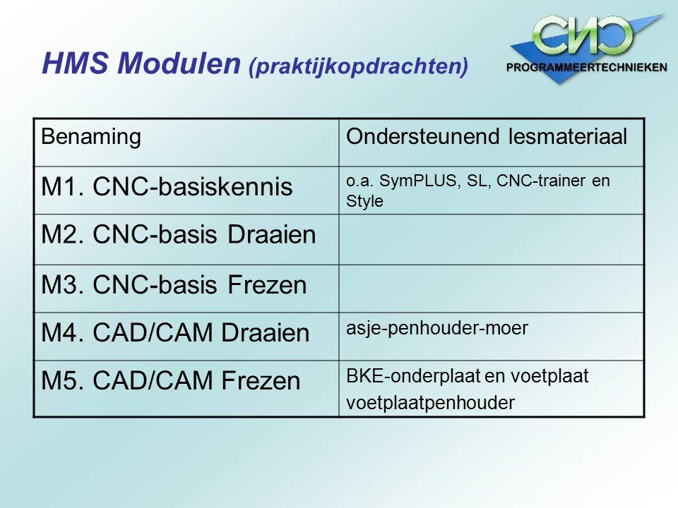 HMS Modulen (praktijkopdrachten) BenamingOndersteunend lesmateriaal M1. CNC-basiskennis o.a. SymPLUS, SL, CNC-trainer en Style M2. CNC-basis Draaien M