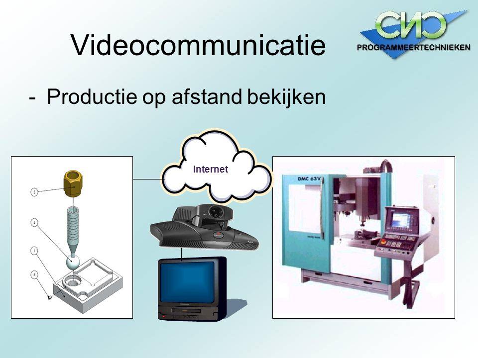 Videocommunicatie -Productie op afstand bekijken Internet