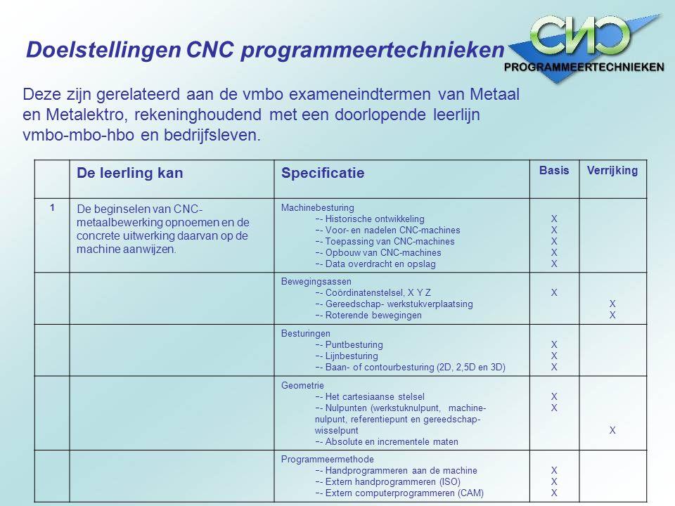 Doelstellingen CNC programmeertechnieken De leerling kanSpecificatie BasisVerrijking 1 De beginselen van CNC- metaalbewerking opnoemen en de concrete