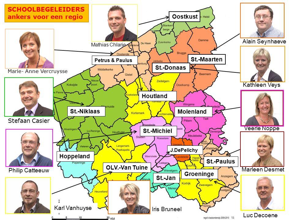 SCHOOLBEGELEIDERS ankers voor een regio Oostkust Houtland Mathias Chlarie Alain Seynhaeve St.-Maarten Molenland Veerle Noppe Marleen Desmet St.-Paulus