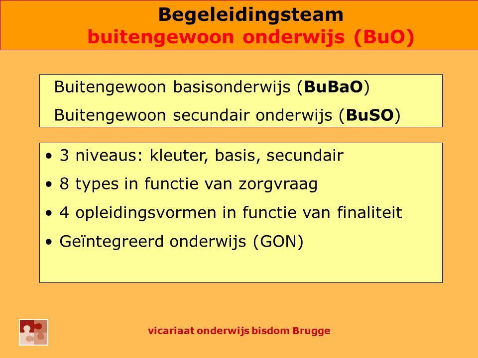 Buitengewoon basisonderwijs (BuBaO) Buitengewoon secundair onderwijs (BuSO) 3 niveaus: kleuter, basis, secundair 8 types in functie van zorgvraag 4 op