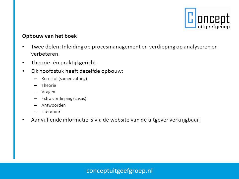 conceptuitgeefgroep.nl Twee delen: Inleiding op procesmanagement en verdieping op analyseren en verbeteren. Theorie- én praktijkgericht Elk hoofdstuk