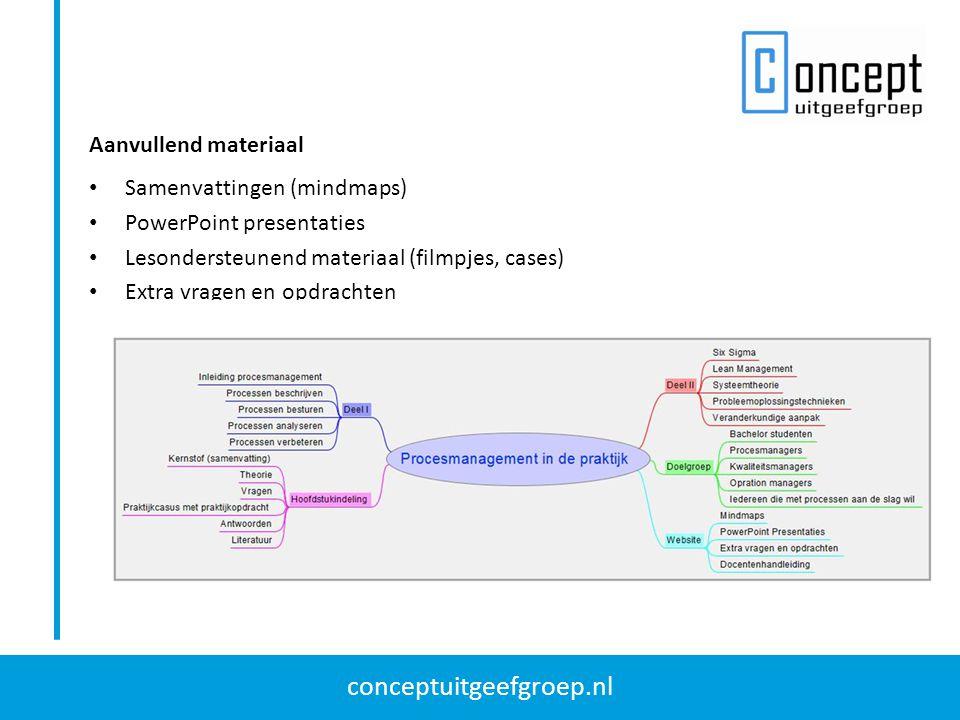 conceptuitgeefgroep.nl Samenvattingen (mindmaps) PowerPoint presentaties Lesondersteunend materiaal (filmpjes, cases) Extra vragen en opdrachten Aanvu