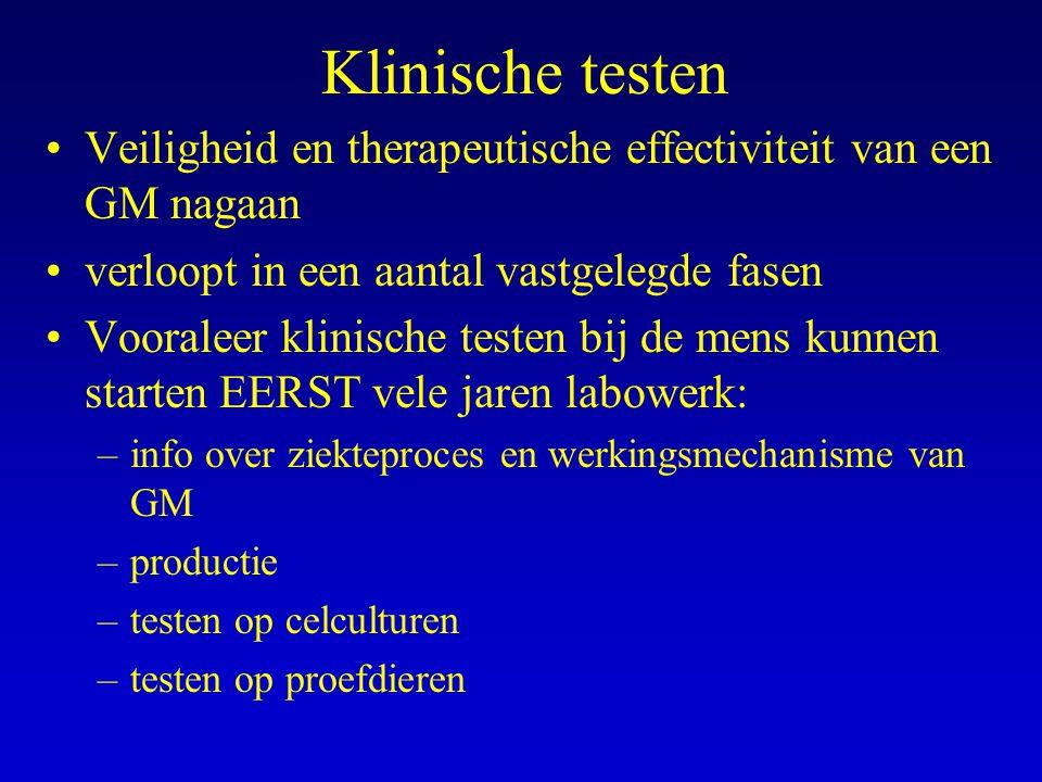 Klinische testen Veiligheid en therapeutische effectiviteit van een GM nagaan verloopt in een aantal vastgelegde fasen Vooraleer klinische testen bij