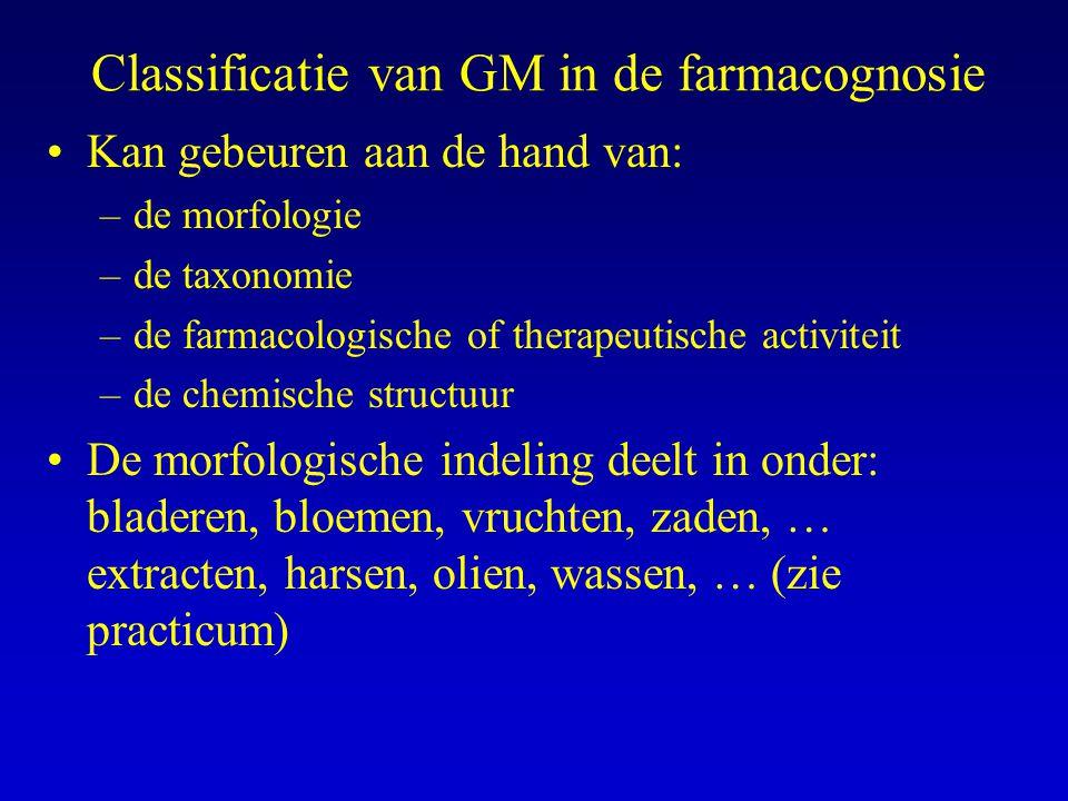 Classificatie van GM in de farmacognosie Kan gebeuren aan de hand van: –de morfologie –de taxonomie –de farmacologische of therapeutische activiteit –