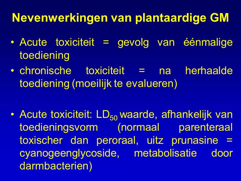 Nevenwerkingen van plantaardige GM Acute toxiciteit = gevolg van éénmalige toediening chronische toxiciteit = na herhaalde toediening (moeilijk te eva
