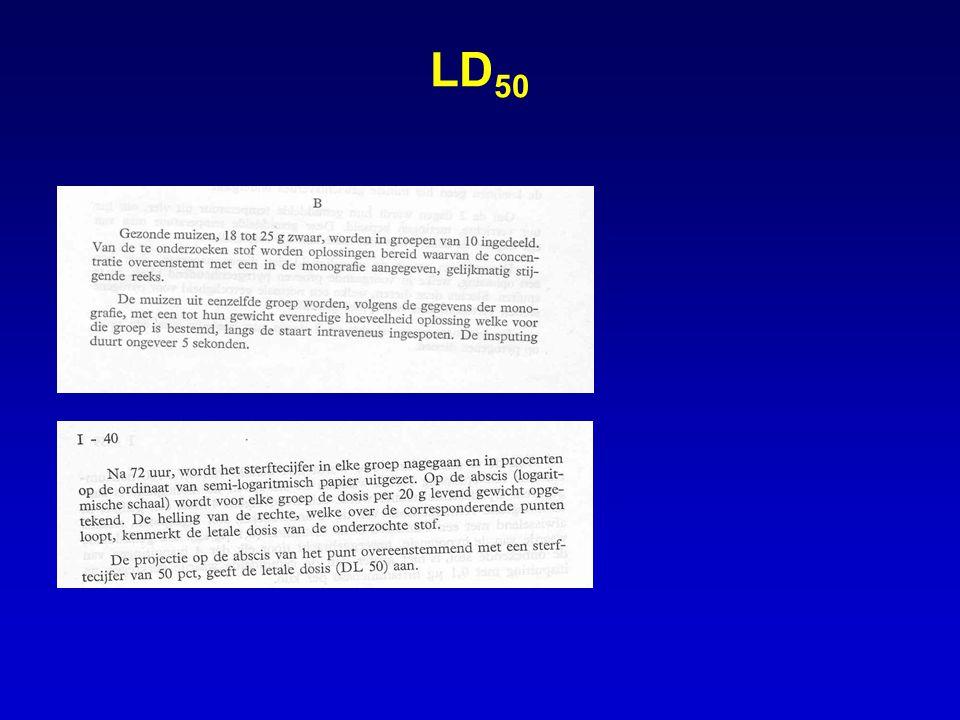 LD 50