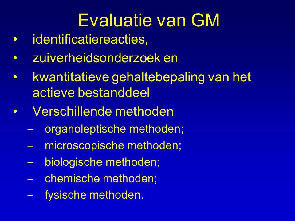 Evaluatie van GM identificatiereacties, zuiverheidsonderzoek en kwantitatieve gehaltebepaling van het actieve bestanddeel Verschillende methoden –orga