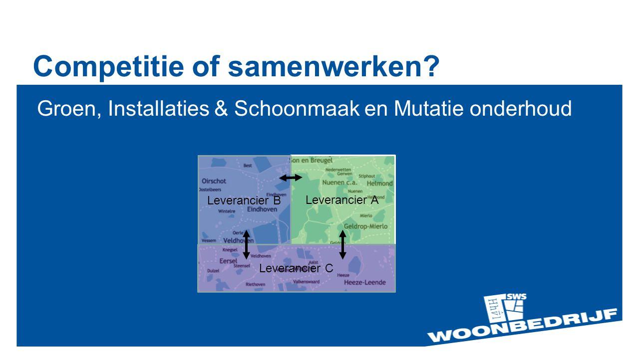 Competitie of samenwerken? Groen, Installaties & Schoonmaak en Mutatie onderhoud Leverancier A Leverancier C Leverancier B