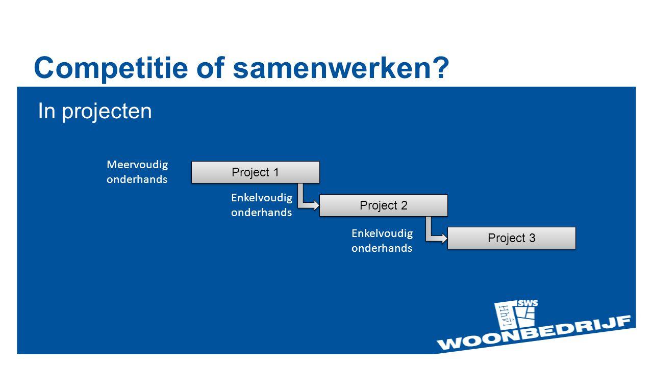 Competitie of samenwerken? In projecten Project 1 Project 2 Project 3 Enkelvoudig onderhands Enkelvoudig onderhands Meervoudig onderhands