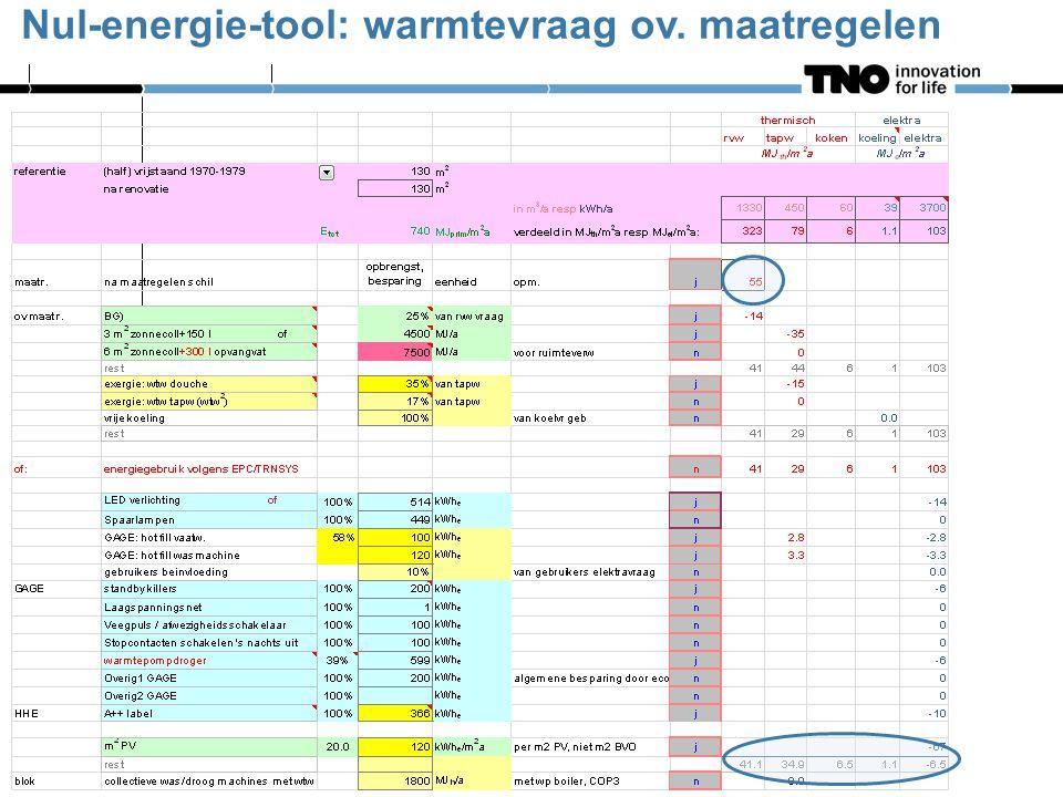 Nul-energie-tool: warmtevraag ov. maatregelen